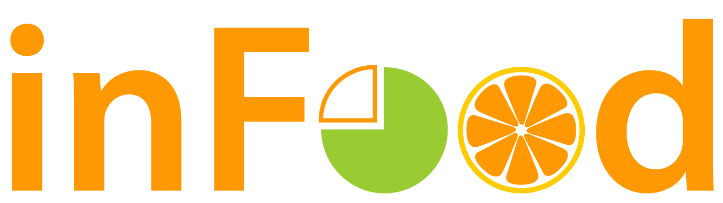 inFood - Search and compare food ingredients and nutrition